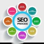 procesul SEO include content writing. Acum mai mult si mai bun!